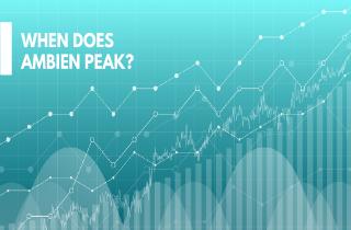 When does Ambien peak?