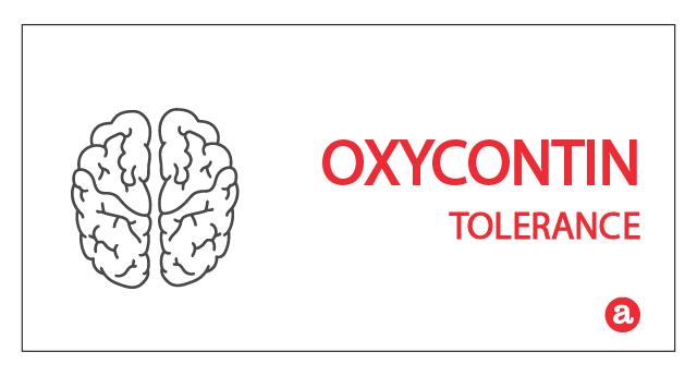 Tolerance to OxyContin