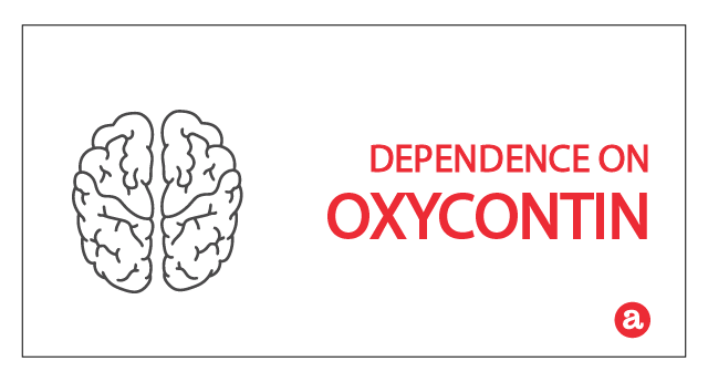 Dependence on OxyContin