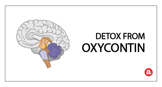 Detox from OxyContin