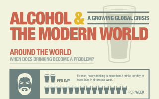 Alcohol and the modern world (INFOGRAPHIC)