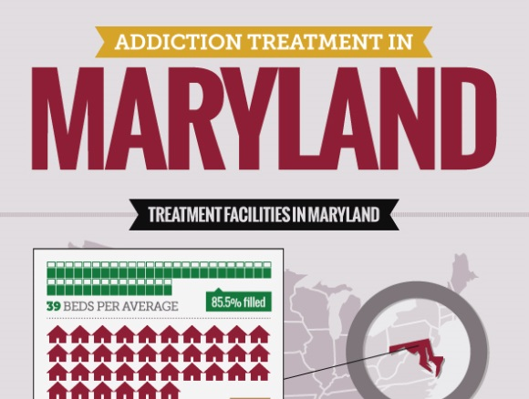 Drug rehab centers in Maryland (INFOGRAPHIC)