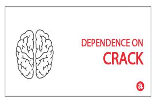 Dependence on crack