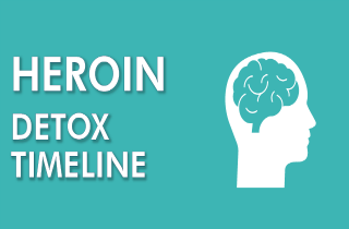 Heroin detox timeline: How long to detox from heroin?