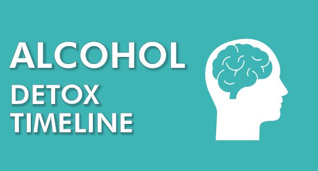 Alcohol detox time