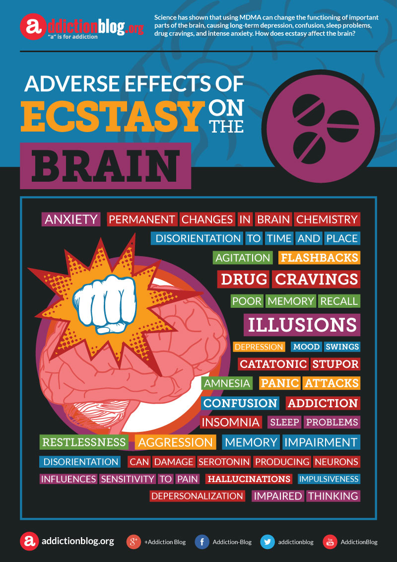 Adverse effects of ecstasy on the brain (INFOGRAPHIC)