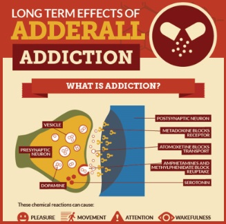 Long term effects of Adderall addiction (INFOGRAPHIC)