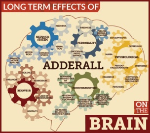 Effects of Adderall on the brain (INFOGRAPHIC)