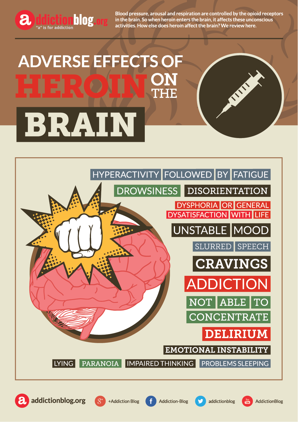Negative and adverse effects of heroin on the brain (INFOGRAPHIC)