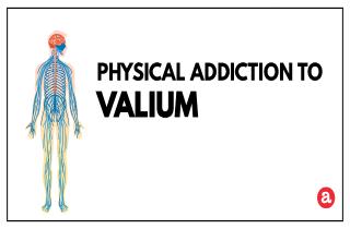Physical addiction to Valium