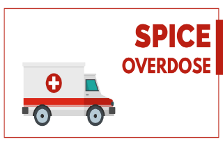 Can you overdose on Spice?