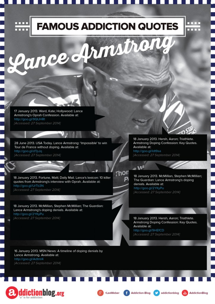 Famous-Addiction-Quotes-Lance-Armstrong-B&W