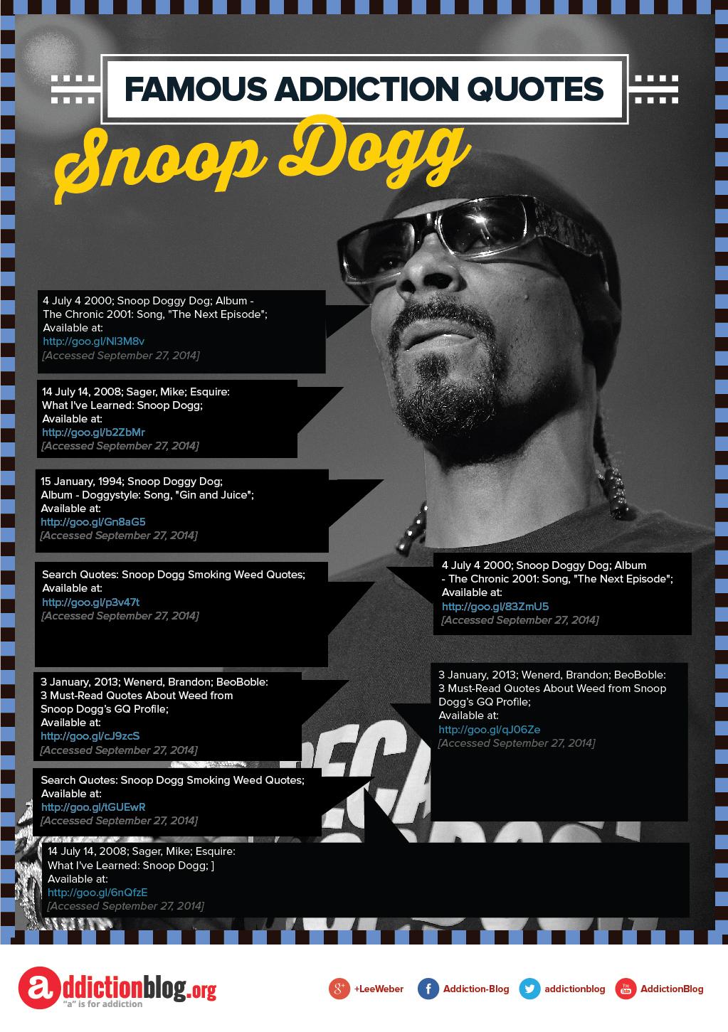 230ce4dc8e Snoop Dogg on drugs and smoking marijuana (INFOGRAPHIC)