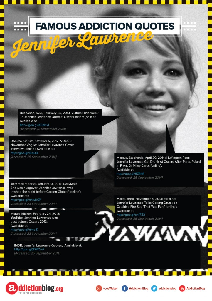 Jennifer Lawrence Famous Addiction Quotes B&W