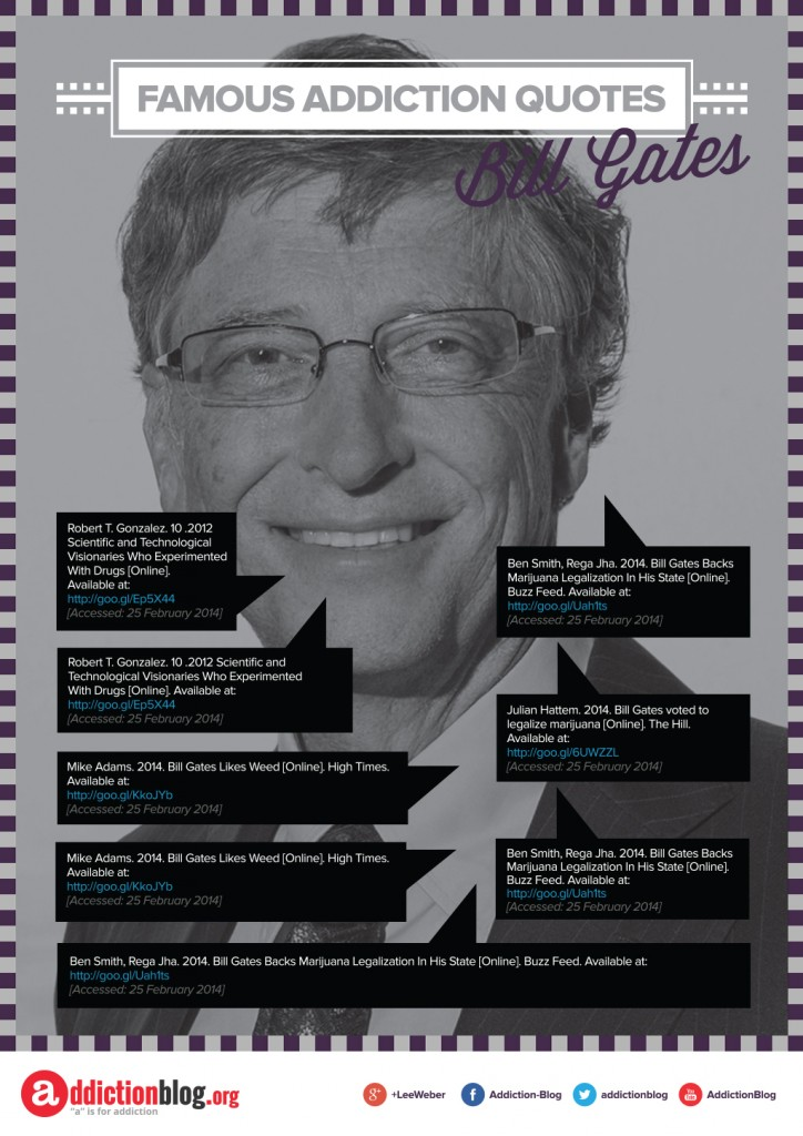 Famous Addiction Quotes Bill Gates [Reference Sources]