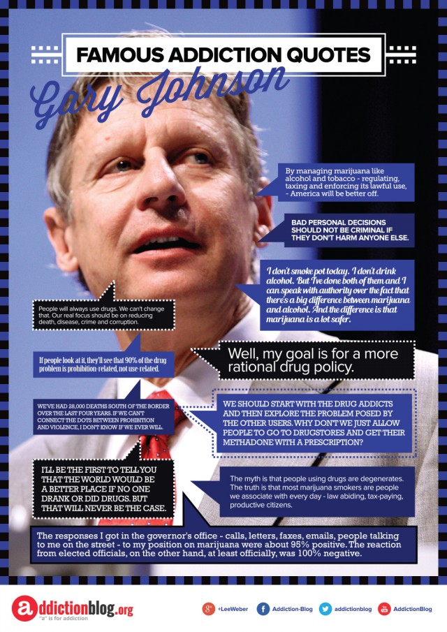 Gary Johnson statements about drug wars and marijuana legalization (INFOGRAPHIC)
