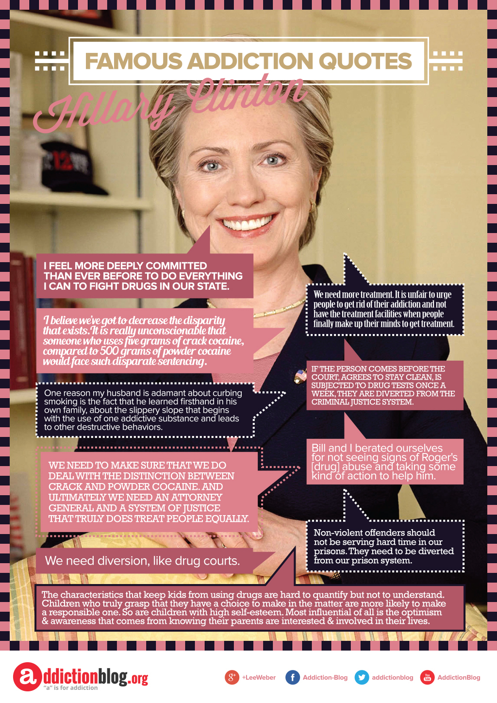 Hillary Clinton quotes on drug policy (INFOGRAPHIC)