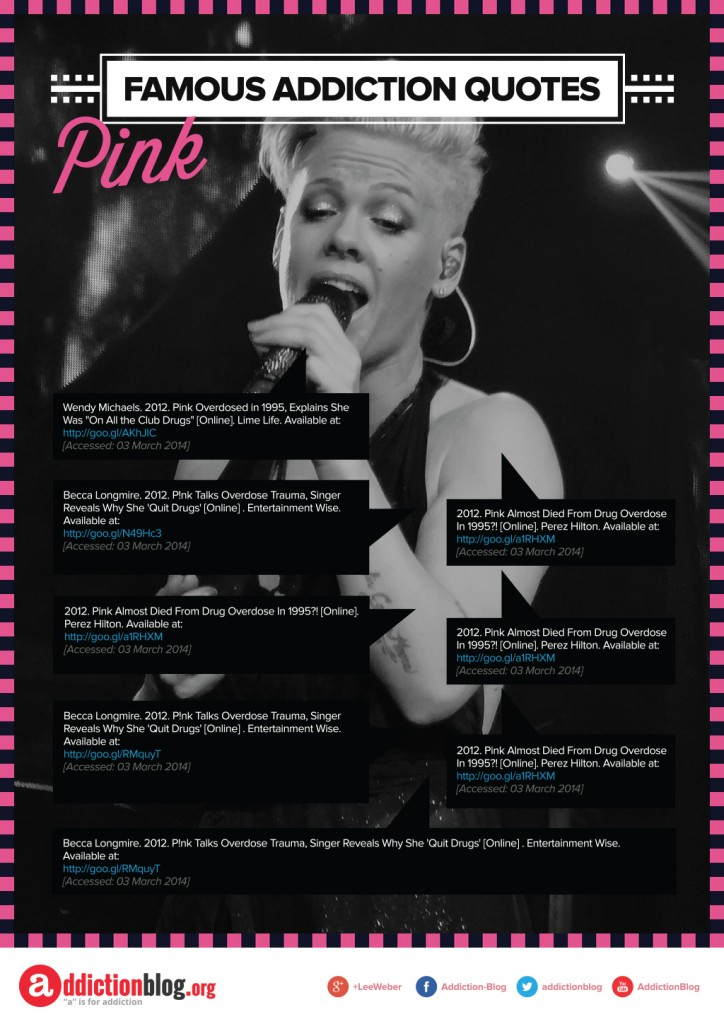 Famous Addiction Quotes Pink [Reference Sources]