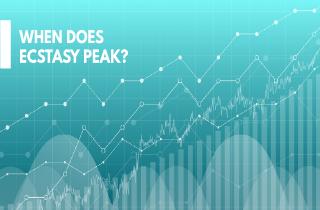 When does ecstasy peak?