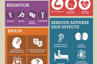 Negative and adverse effects of hydrocodone (INFOGRAPHIC)