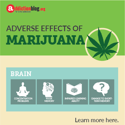 The negative effects of marijuana on the brain (INFOGRAPHIC)