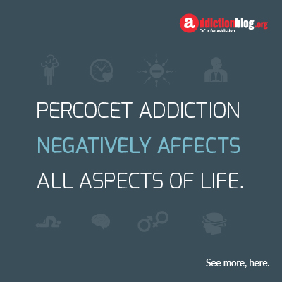 Adverse consequences of long term Percocet (INFOGRAPHIC)