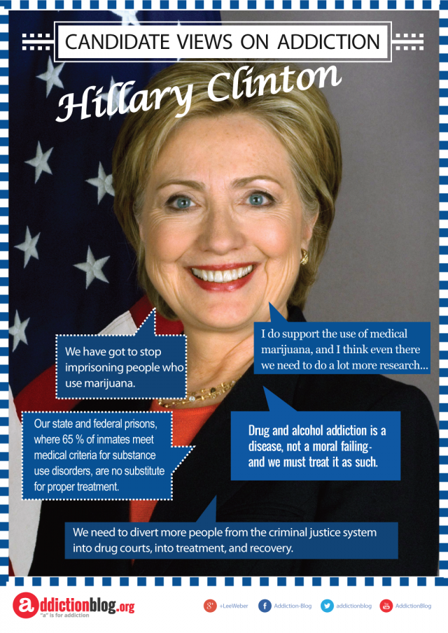 Hillary Clinton's opinions on legalization and the criminal justice system (INFOGRAPHIC)