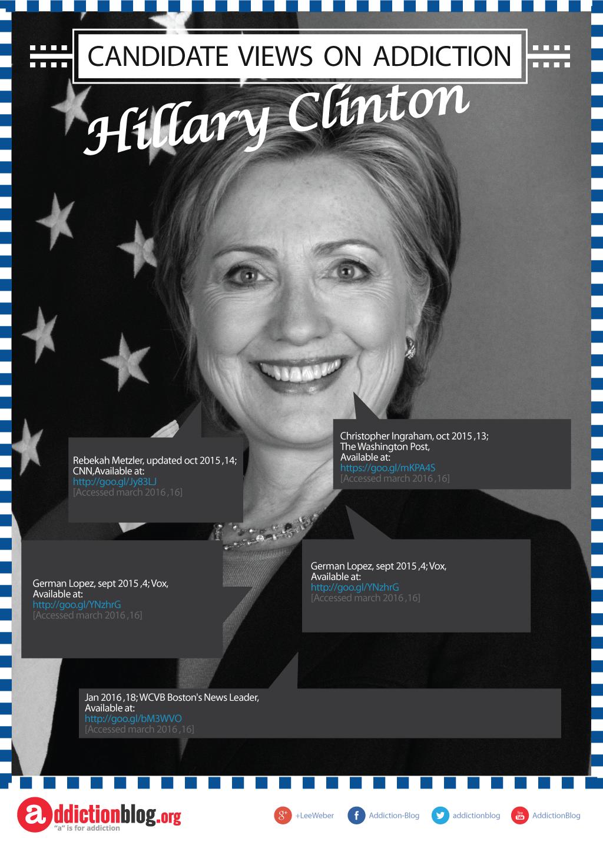 FAQ_Hillary_clinton_B&w_ready