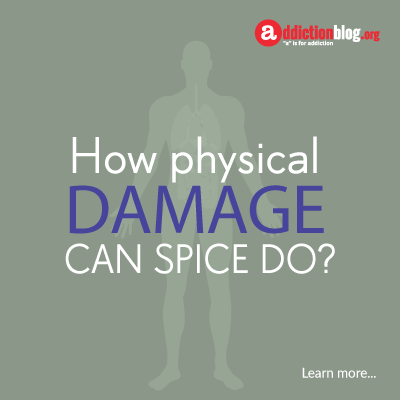 Effects of Spice - synthetic weed on the body (INFOGRAPHIC)