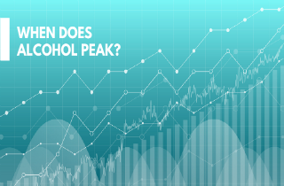 When does alcohol peak?