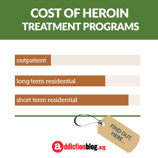 The cost of heroin treatment (INFOGRAPHICS)
