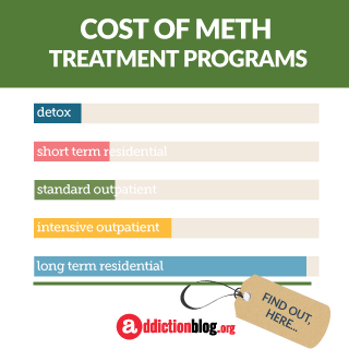 How much does meth addiction treatment cost? (INFOGRAPHIC)