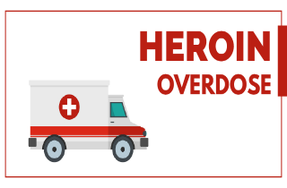 Can you overdose (OD) on heroin?