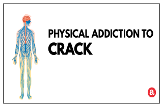 Physical addiction to crack