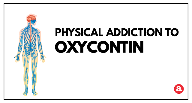 Physical addiction to OxyContin