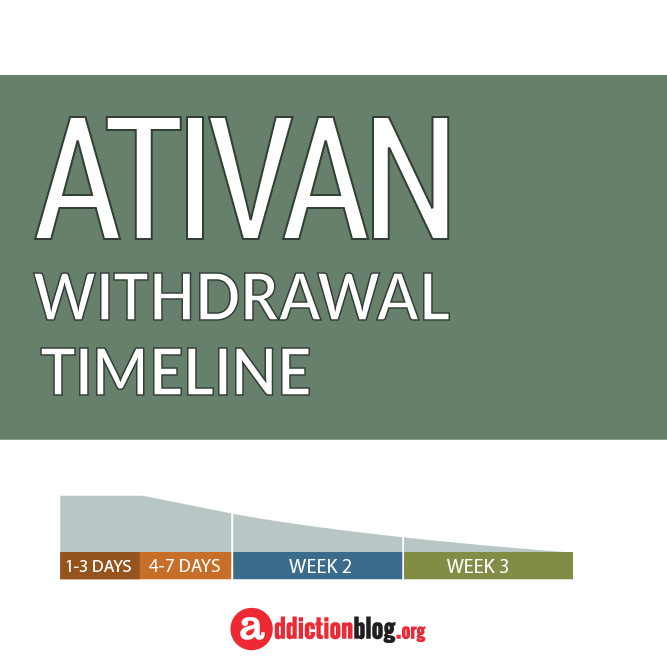 the withdrawal timeline of ativan withdrawal timeline
