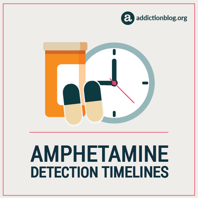 Amphetamine Detection Timelines (INFOGRAPHIC)