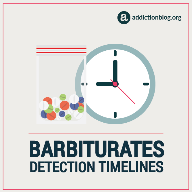 Barbiturates Detection Timelines (INFOGRAPHIC)
