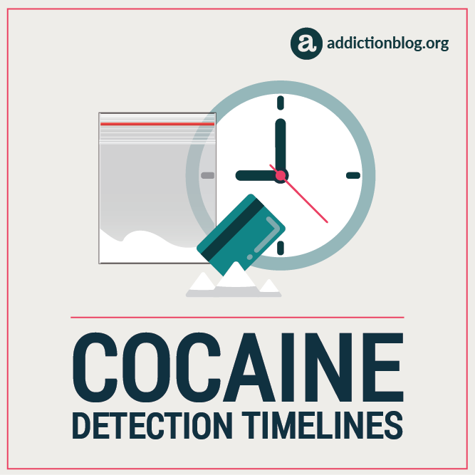 Cocaine Detection Timelines [INFOGRAPHIC]