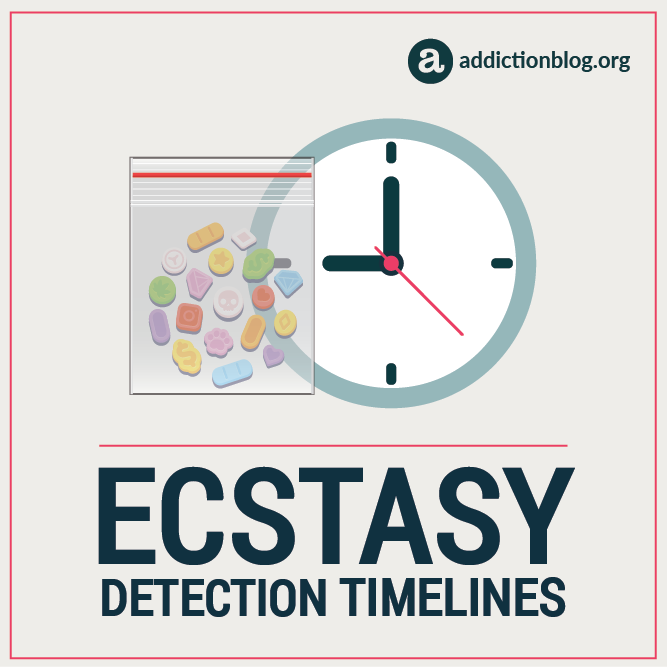 Ecstasy Detection Timelines [INFOGRAPHIC]