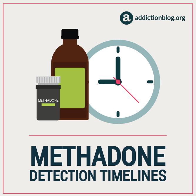 Methadone Detection Timelines (INFOGRAPHIC)