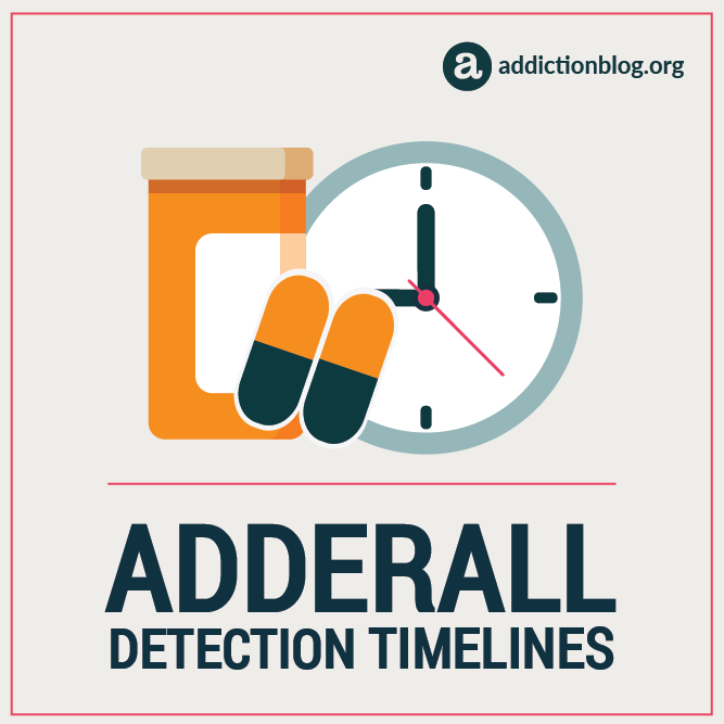 Adderall Detection Timelines [INFOGRAPHIC]