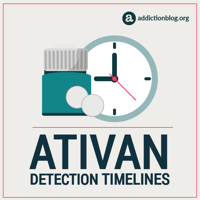 Ativan Detection Timelines [INFOGRAPHIC]