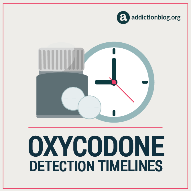 Oxycodone Detection Timelines [INFOGRAPHIC]