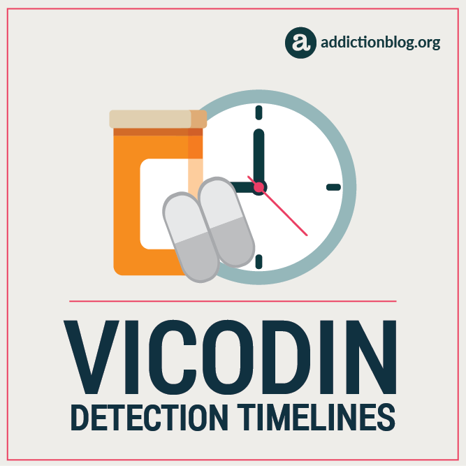 Vicodin Detection Timeline [INFOGRAPHIC]