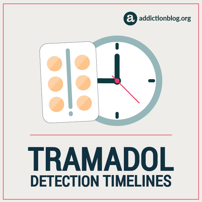 Tramadol Detection Timelines [INFOGRAPHIC]