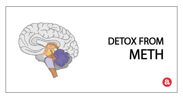 Detox From Meth