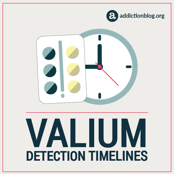 Valium Detection Timelines (INFOGRAPHIC)