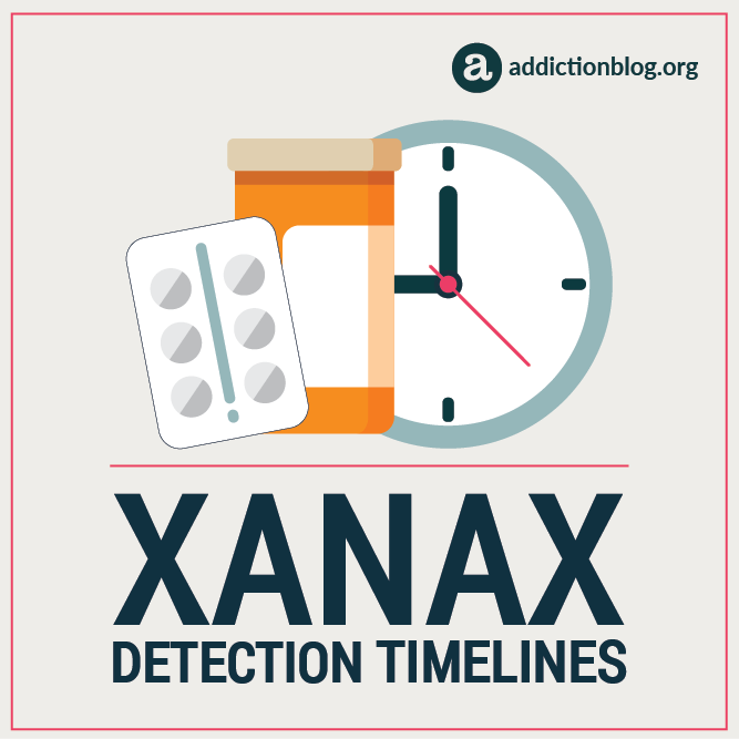 Xanax Detection Timelines (INFOGRAPHIC)